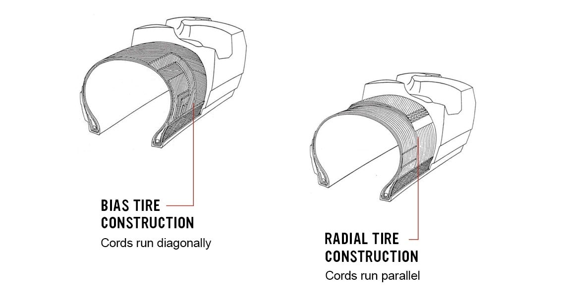 Tire-Expert-Half-Teaser-Bias vs Radial