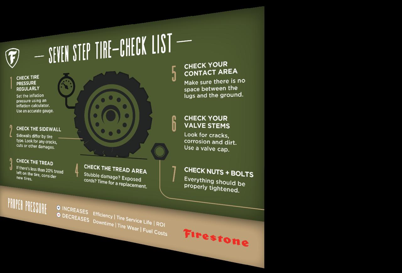 Lista de control de neumáticos de 7 pasos